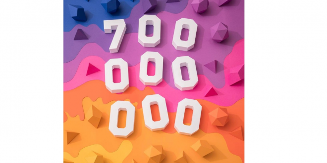 Instagram 700 Million Monthly User Mark
